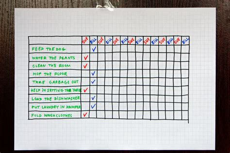 How To Make A Chore Chart (with Pictures) Wikihow