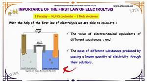 Electrical Unit Faraday Electrochemistry Class 12