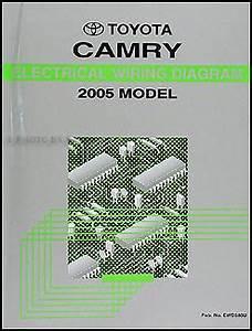 2005 Toyota Solara Wiring Diagram : 2005 toyota camry wiring diagram manual original ~ A.2002-acura-tl-radio.info Haus und Dekorationen