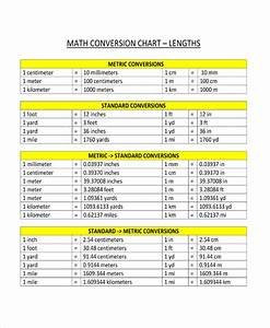 8  Measurement Chart Examples  Samples