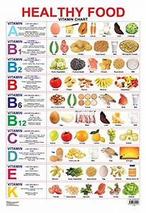 Compare Price To Vitamin And Mineral Chart
