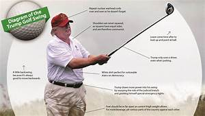Diagram Of The Trump Golf Swing