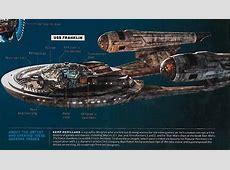 Starfleet ships — So, this is a cutaway of the USS
