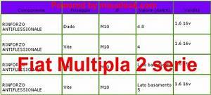 Dati Tecnici Coppie Di Serraggio Cambio Fiat Grande Punto  U2013 Manualsok Com