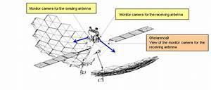 JAXA   Deployment Status of the Large Deployable Antenna ...