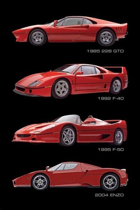 Voir plus d'idées sur le thème affiches publicitaires. Ferrari - supercars Poster, Affiche   Acheter-le sur Europosters.fr