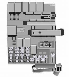Smart Fortwo  1998 - 2002  - Fuse Box Diagram