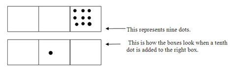 110604 Algebra Really Is Just Arithmetic