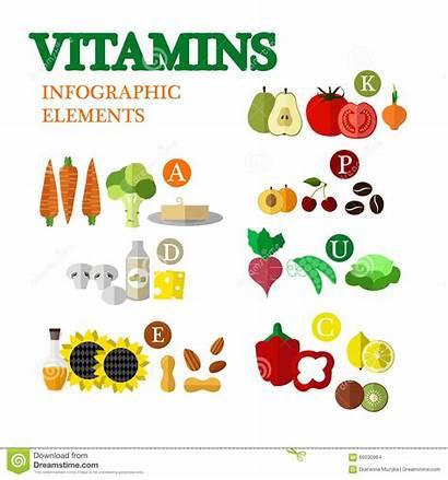 Vitamins Vegetables Fruits Healthy Concept Vector Illustration