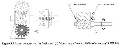 compressors refrigerator troubleshooting diagram