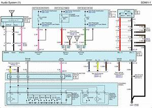 Wiring Diagram For 2013 Kia Rio Sx With Navigation