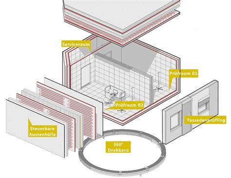 Forschungsprojekt Fassadenmodule Mit Integrierter Haustechnik forschungsprojekt fassadenmodule mit integrierter
