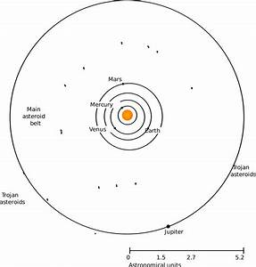 Clipart - Asteroid Belt
