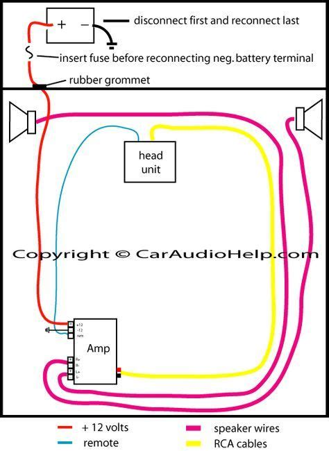 how to install a car wiring diagram stuff car