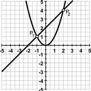 Definitionsbereich Berechnen : kurvendiskussion wikipedia ~ Themetempest.com Abrechnung