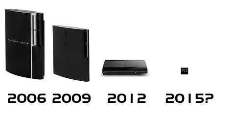 Opinion Size Zero Consoles Are Not Attractive