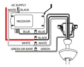 Wiring How Should Wire Ceiling Fan Remote Where Two