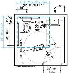 pinterest o the worlds catalog of ideas With ansi handicap bathroom standards