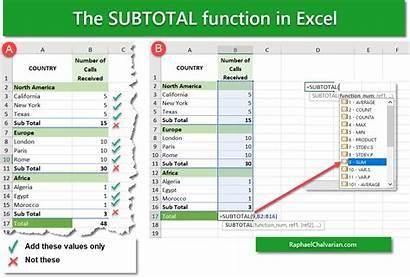 Excel Function Subtotal Blogs Format Countif