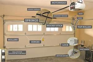 Garage Door Part Replacement Service
