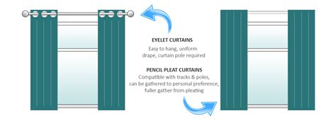 curtain length rule of thumb decorate the house with