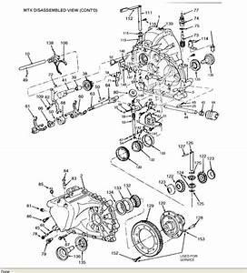 Ford Transit Connect Manual Transmission Usa