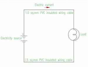 Electrical Installation Wiring Pictures  Most Basic