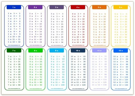 Learning Space Times Table 1 12