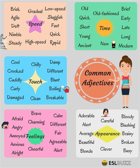 Common Adjectives In English  Adjectives Pinterest
