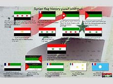 Syrian flag history by SOMAR980 on DeviantArt
