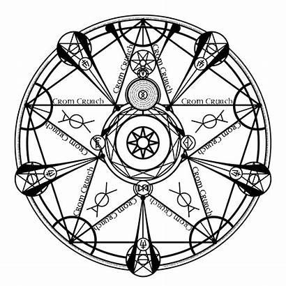 Circle Summoning Alchemy Dark Crom Cruach Deviantart