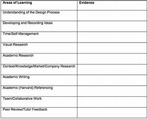 reflective journal template student resources With teacher diary template