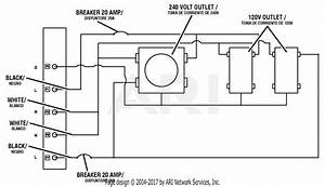 Homelite Hu5000 Storm Series 5 000 Watt Generator Parts Diagram For Wiring Diagram