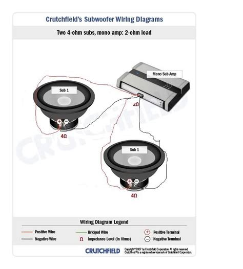 kicker baric l5 12 wiring diagram wiring diagram and schematic diagram