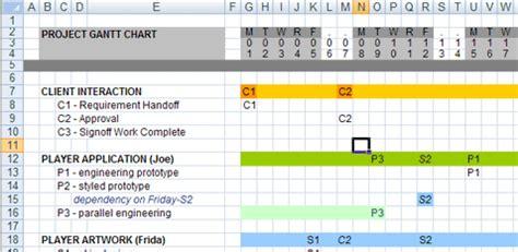 excel gantt chart template lifehacker australia