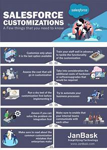 A Guide To The Process Of Salesforce Customization By A