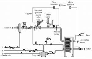 Water Steam Heat Exchanger Piping Diagram