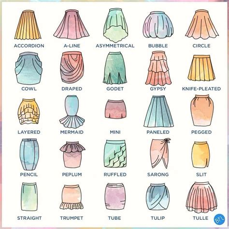 variety names specific names of the different skirt types perfect beauty design drawing fashion show
