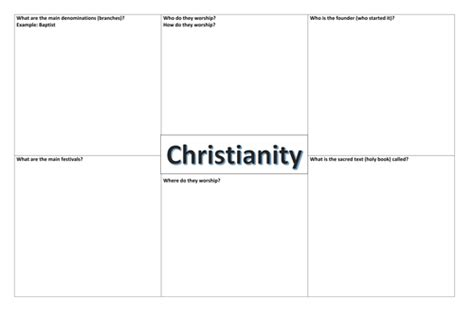 christianity 1 ks3 introduction to christianity by