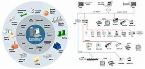 Hvac System  Hvac System Maintenance Costs