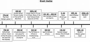 Mediterranean Cultures - kuhn_macy_anc_civ@weebly.com