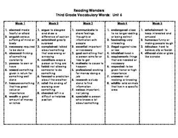 mcgraw hill reading wonders 3rd grade vocabulary words