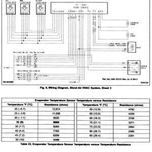 Freightliner Columbia Wiring Schematic Free Diagram