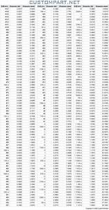 Drill Size Chart Machining