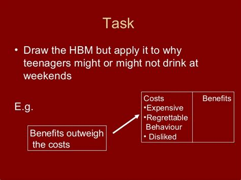 Rosenstock Health Belief Model 1966