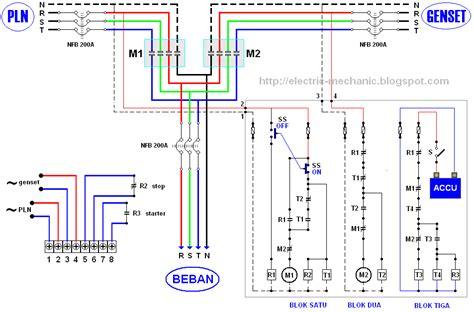 membuat panel amf ats switch genset otomatis