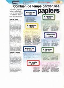 Temps De Garde Des Papiers : combien de temps garder ses papiers ~ Gottalentnigeria.com Avis de Voitures
