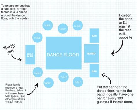 wedding reception layout how to plan your wedding reception layout pistas de