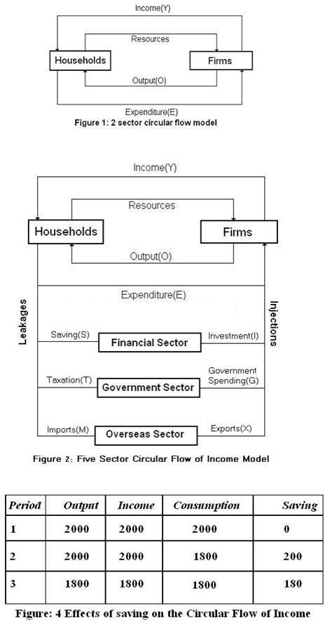 main features    sector circular
