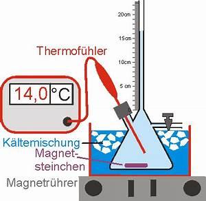 Erwärmung Wasser Berechnen : anomalie des wassers versuch leifi physik ~ Themetempest.com Abrechnung